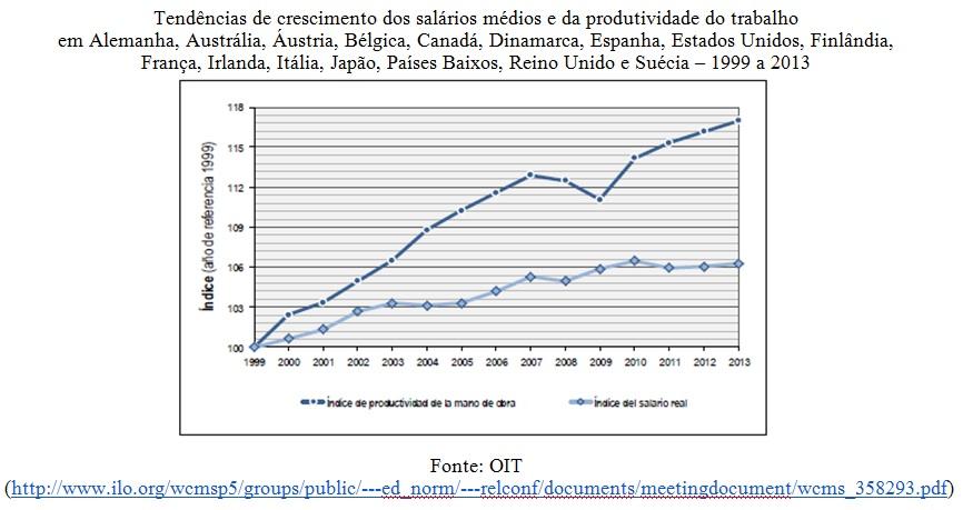 grafico2_OIT
