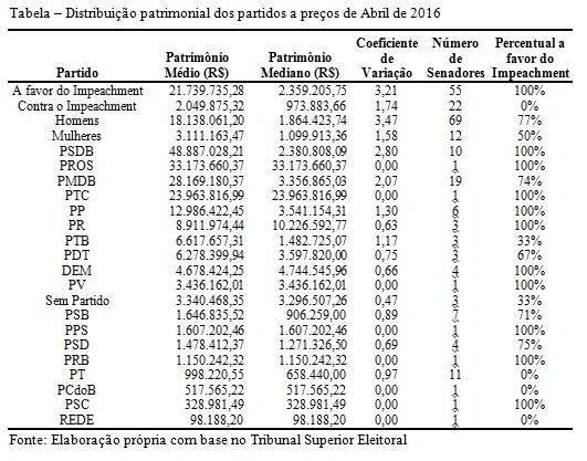 tabela albano1