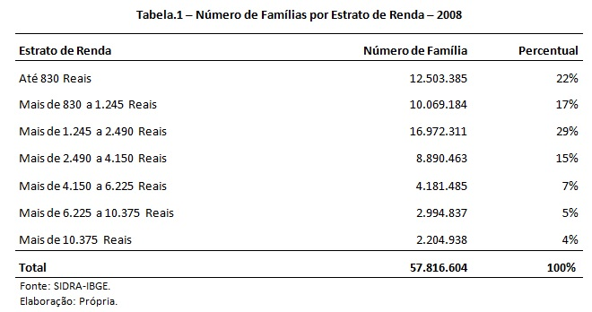 tabela.1-rafael