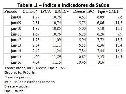 tabela1-rafael