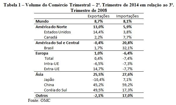 tabela1_industria