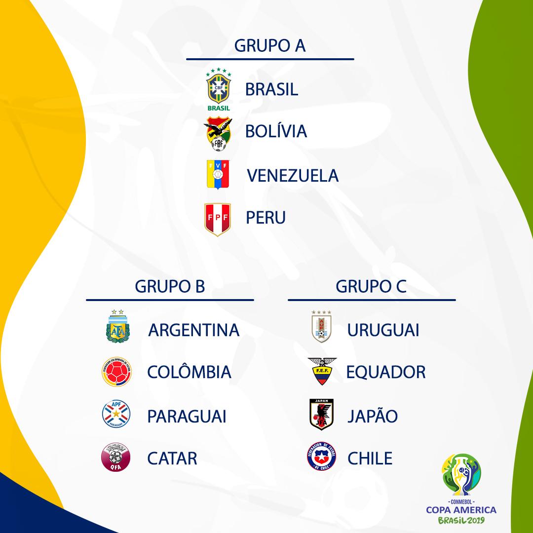 Chaves da Copa América 2019. Reprodução/Instagram