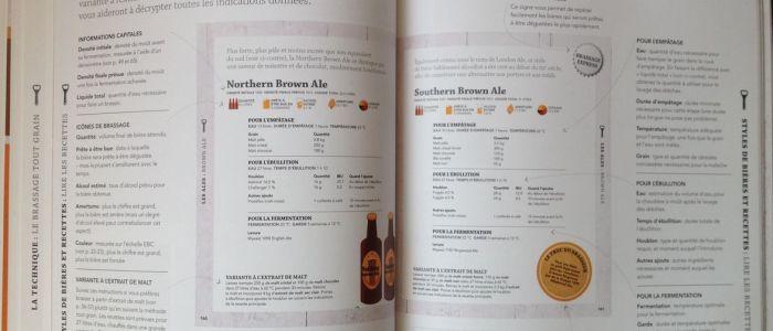 Explication chapitre recettes du livre Faire sa Bière Maison