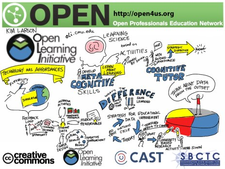 open learning initiative free homeschool resources