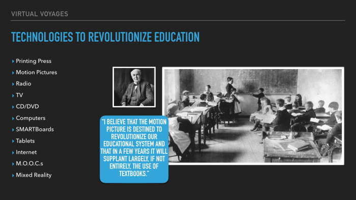 Technologies to Revolutionize Education Printing Press Motion Pictures Radio TV CD/DVD Computers SMARTBoards Tablets Internet M.O.O.C.s Mixed Reality