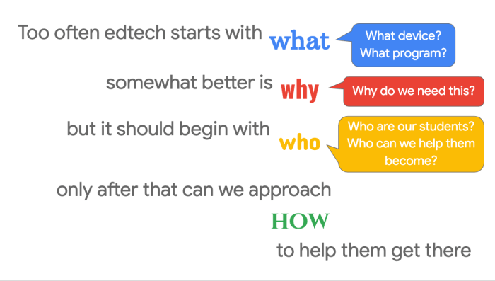 EdTech should begin with who