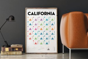 Gear Notes: CO and CA Ski Resorts Periodic Tables, StickerKid and StöSnow Ski Pants