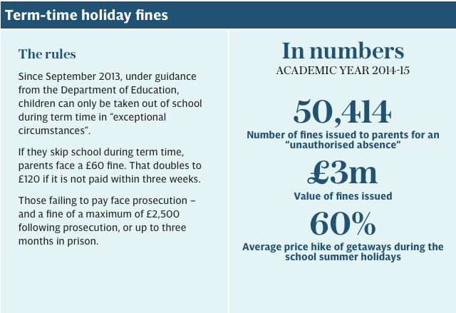 english law fines parents for school holidays