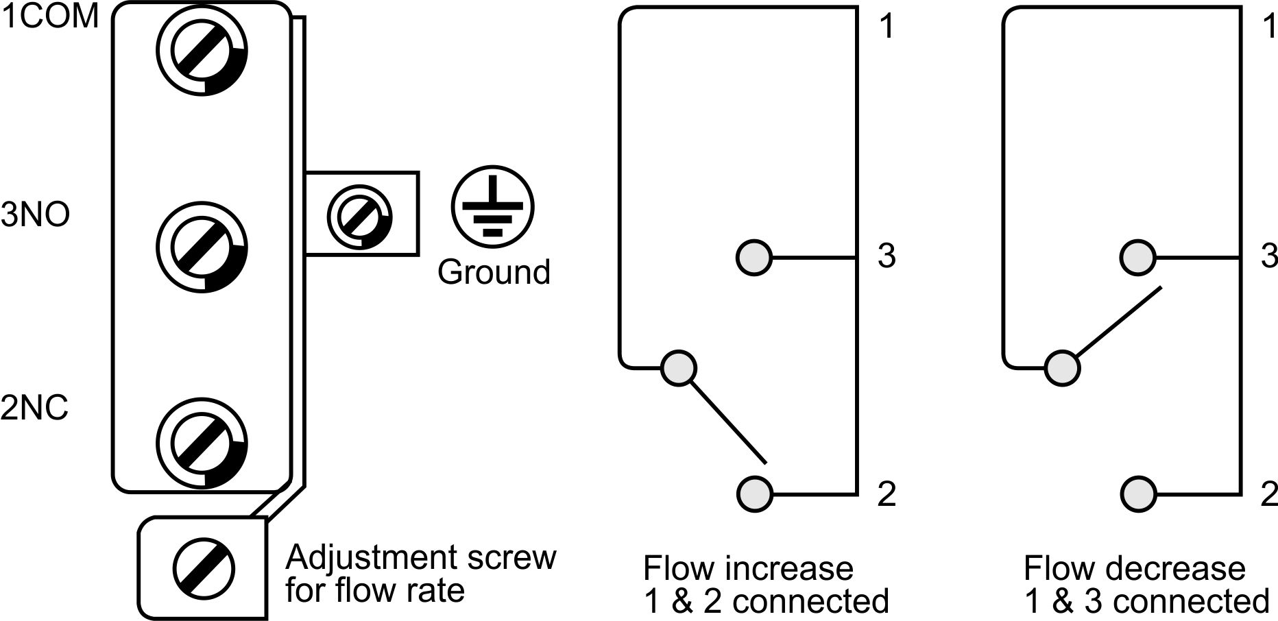 Water Flow Switch