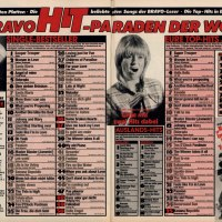 Bravo Charts 15 Jan 1981