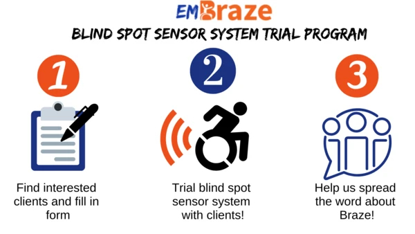 Image with the steps of how to participate in the EmBraze Blind Spot Sensor System Trial Program