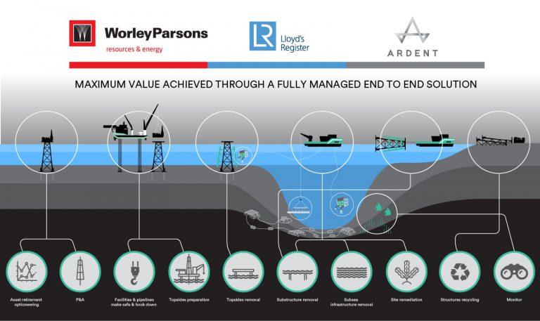 alrwp-infographic-768x457