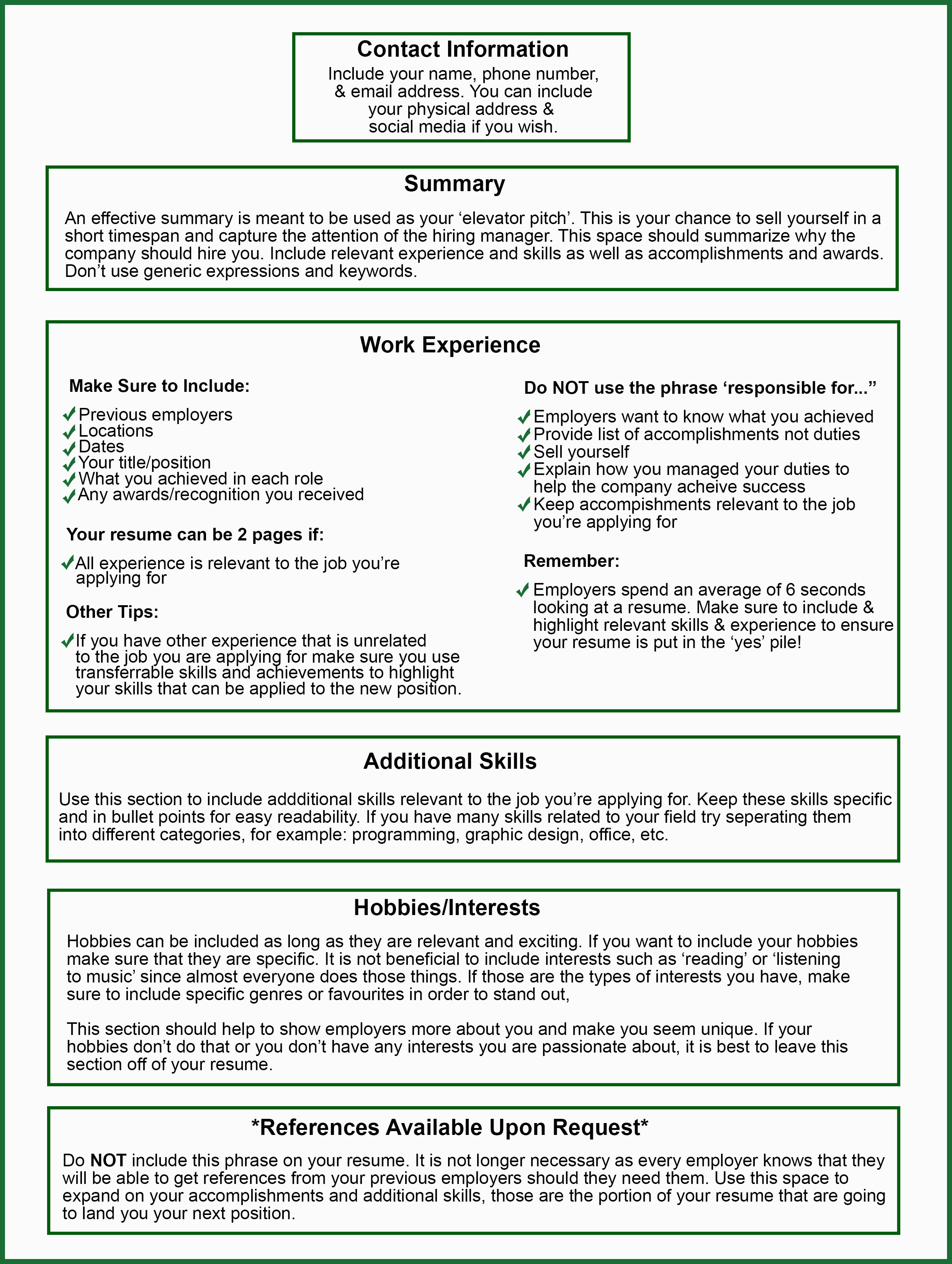 putting references on resume should you include references on