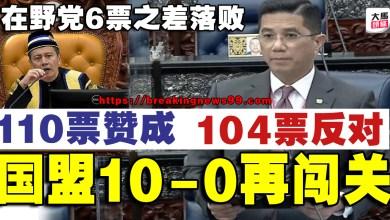 Photo of 贸工部财案:民兴党助攻,在野党6票之差落败