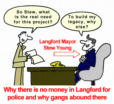 Mayor Stew young - development over police, cartoon by Hal Hannon