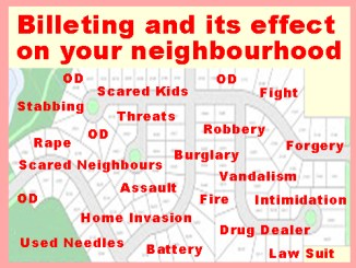 Billeting and your neighbourhood