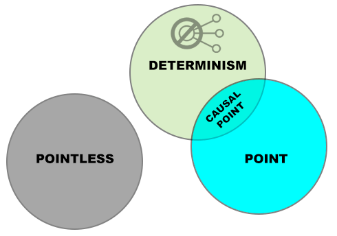 causal_point