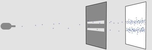 double-slit-particle