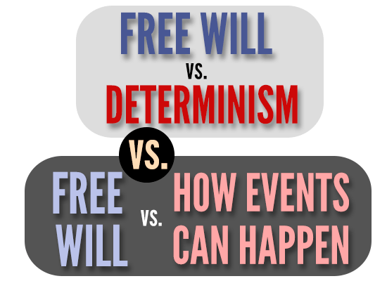 the problem of determinism and free will One way of approaching the traditional problem of free will and deter- minism,  which we call the problem of intellectual determinism in this paper we will.