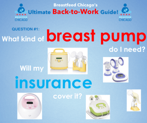 Buying a Breast Pump Questions