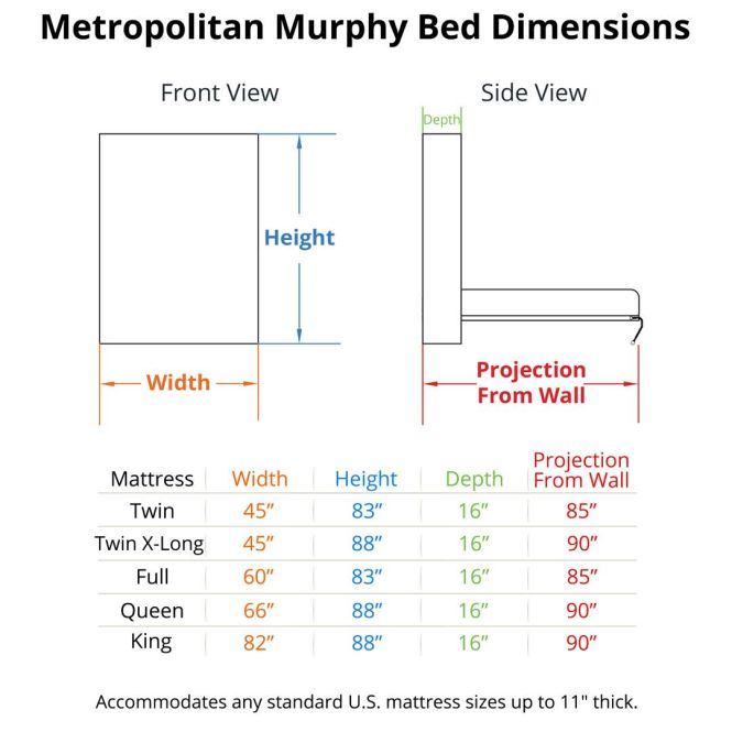 Details Murphy Bed Dimensions
