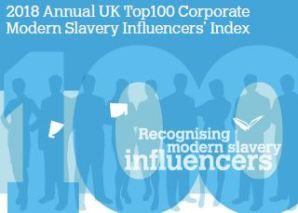 Modern Slavery Influencers' Index