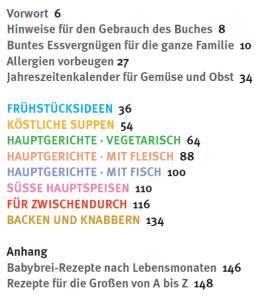 """Buchrezension """"Baby isst mit"""""""