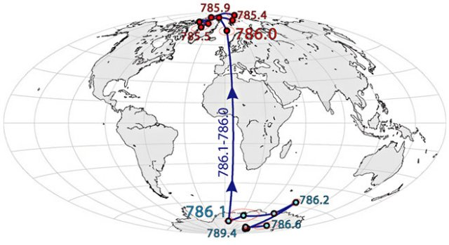 U.C. Berkeley's map, illustrating a (geologically) recent and (geologically) rapid pole reversal.