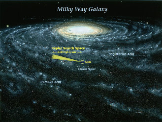 Jon Lomberg's Milky Way Kepler search area, for the Smithsonian Institution's National Air and Space Museum; used w/o permission