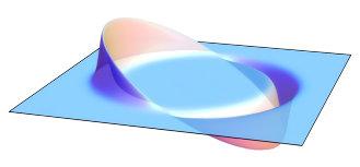 AllenMcC.'s two-dimensional illustration of an Alcubierre metric tensor. (2007)