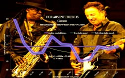 cropped-for_absent_friends-genesis-in-memory-of-clarence-clemons_.jpg