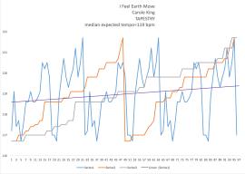 I FEEL THE EARTH MOVE unclassified tempo illustration-2
