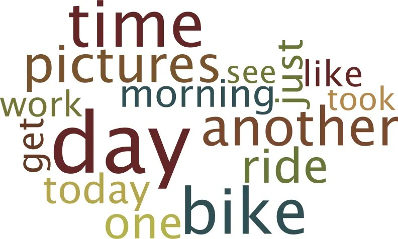 2011 word cloud in 15words