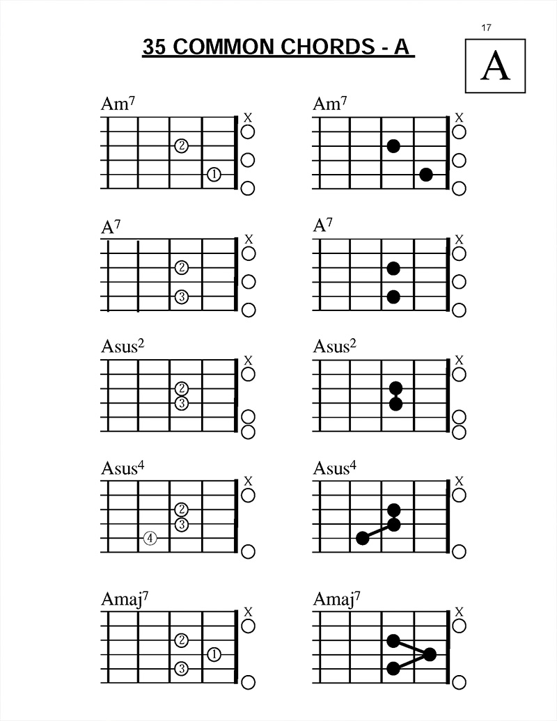 Improve-Chord-Playing-Common-A