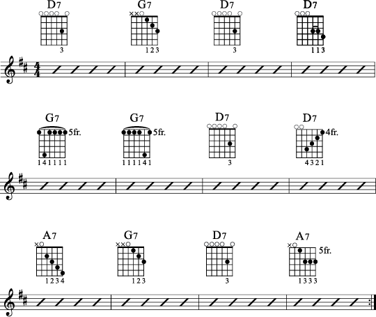 12 Bar Blues Open D DADF#AD tuning - Key of D - variation