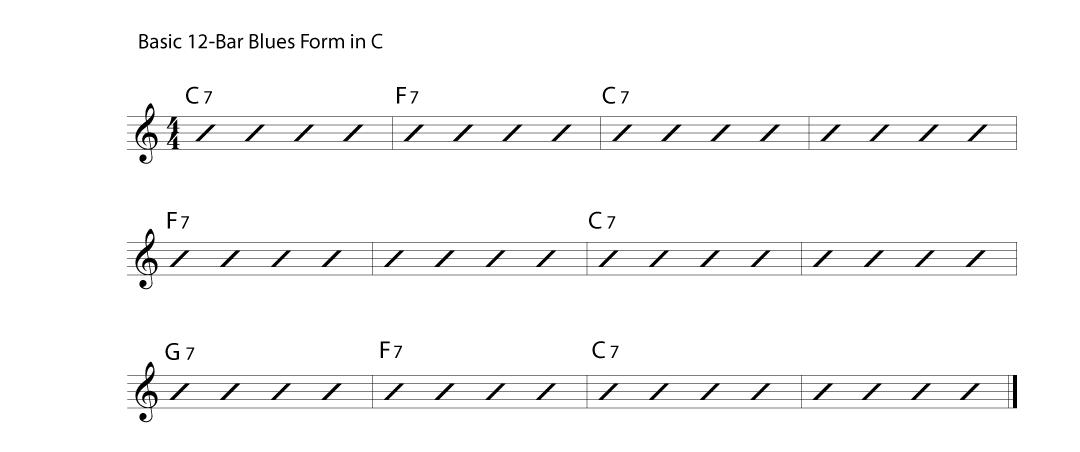 Basic 12-Bar Blues Form in C