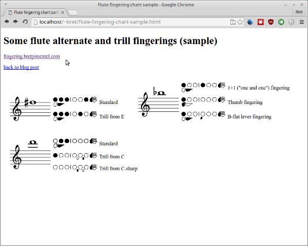 flute-fingering-chart-sample