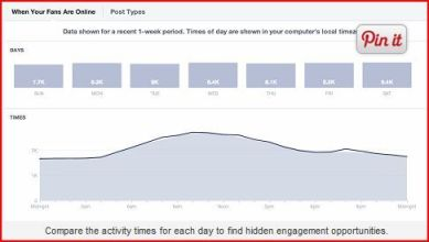 Facebook Insights JPEG
