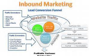sales funnel jpeg