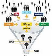sales funnel jpag