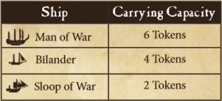 tides of infamy ships