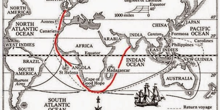 An old world map of the journey from England to India by ship.