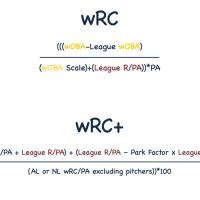 wRC & wRC+