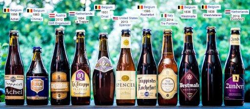Les bières trappiste
