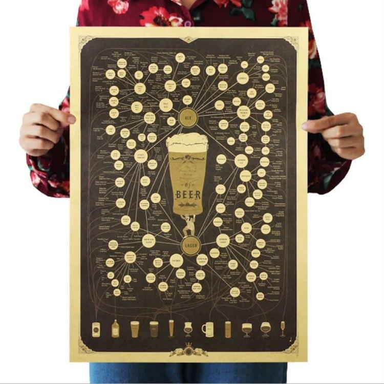 Affiche bière