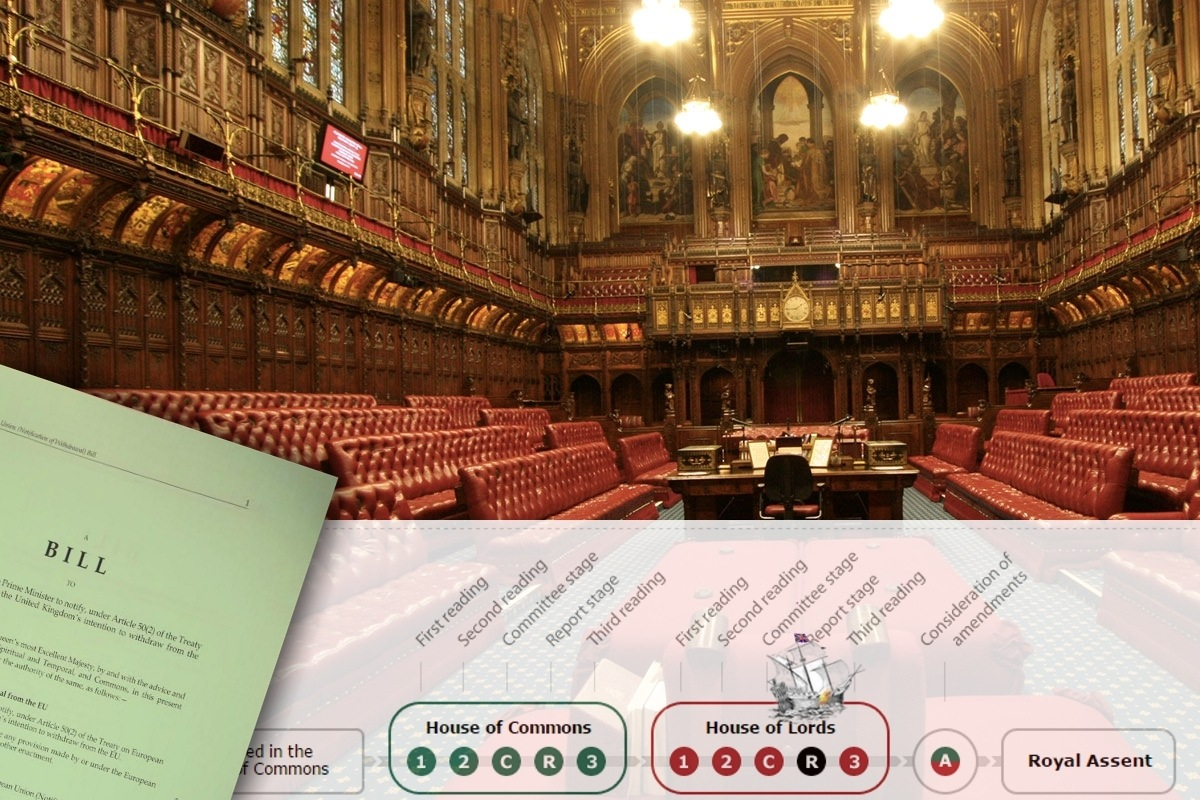 How peers voted on the final full day of House of Lords debate on the Article 50 Bill