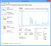 Performance Monitor on Windows 8