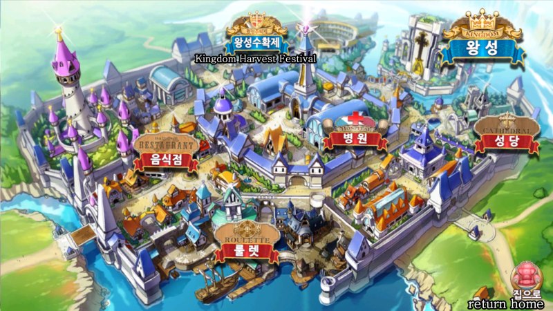Princess Maker Main Town Screen
