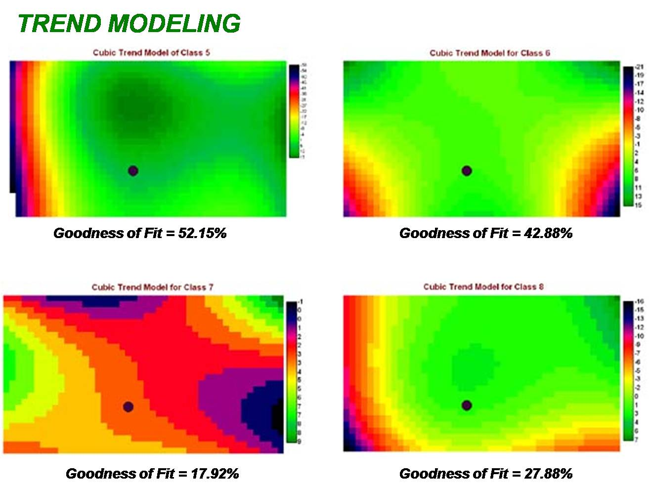 Less Effective Vegetation Surface Models for predicting vector behaviors