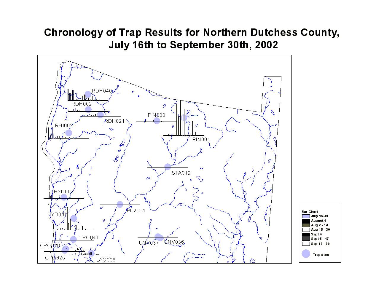 The Northernmost traps in the County